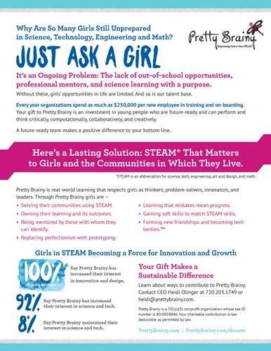 STEAM Learning outcomes from Pretty Brainy that empower girls